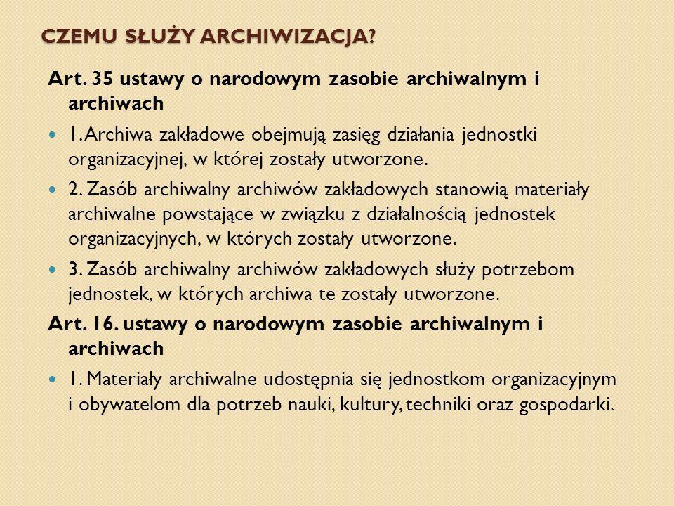 Czemu służy archiwizacja