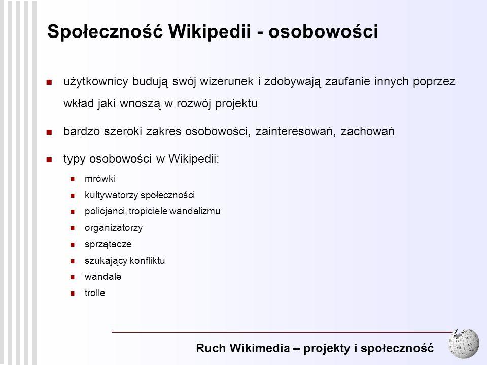 Społeczność Wikipedii - osobowości