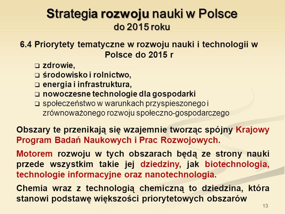 Strategia rozwoju nauki w Polsce do 2015 roku