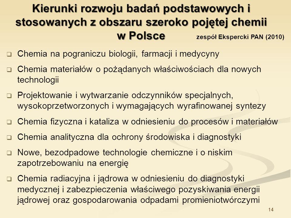Kierunki rozwoju badań podstawowych i stosowanych z obszaru szeroko pojętej chemii w Polsce