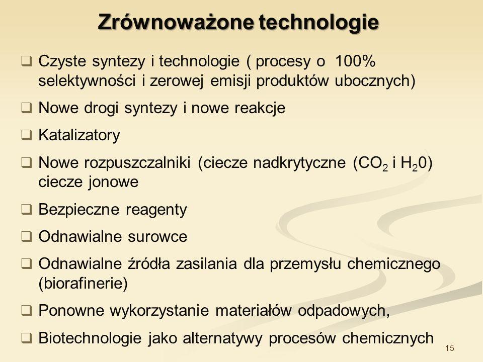 Zrównoważone technologie