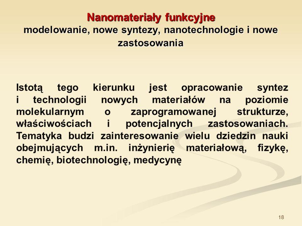 Nanomateriały funkcyjne modelowanie, nowe syntezy, nanotechnologie i nowe zastosowania