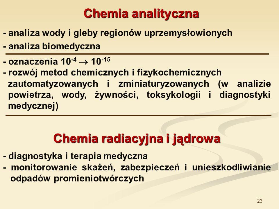 Chemia radiacyjna i jądrowa