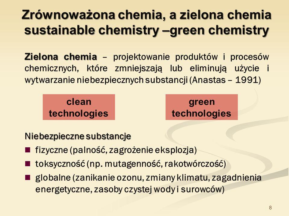 Zrównoważona chemia, a zielona chemia
