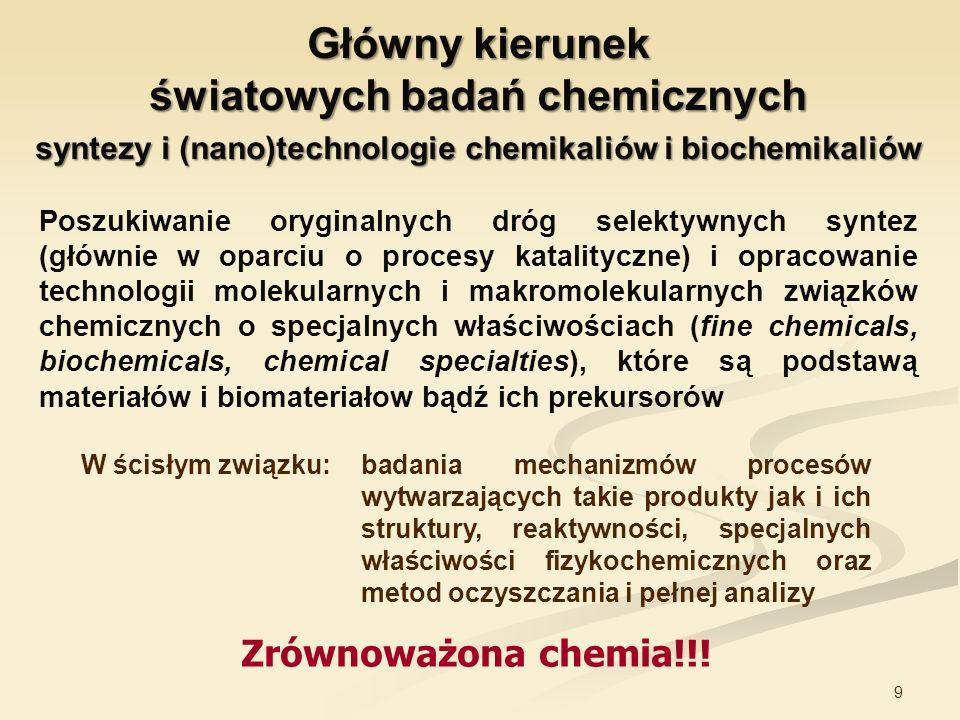 Główny kierunek światowych badań chemicznych
