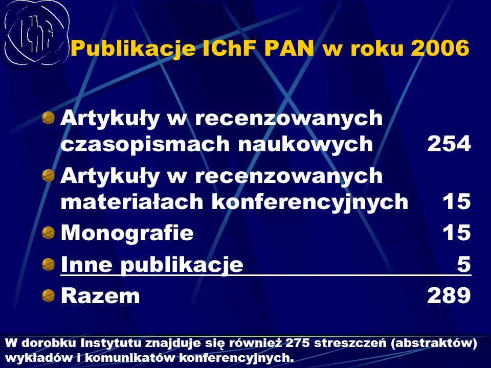 Publikacje IChF PAN w roku 2006