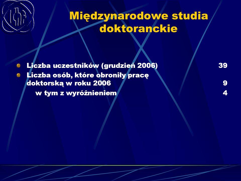 Międzynarodowe studia doktoranckie