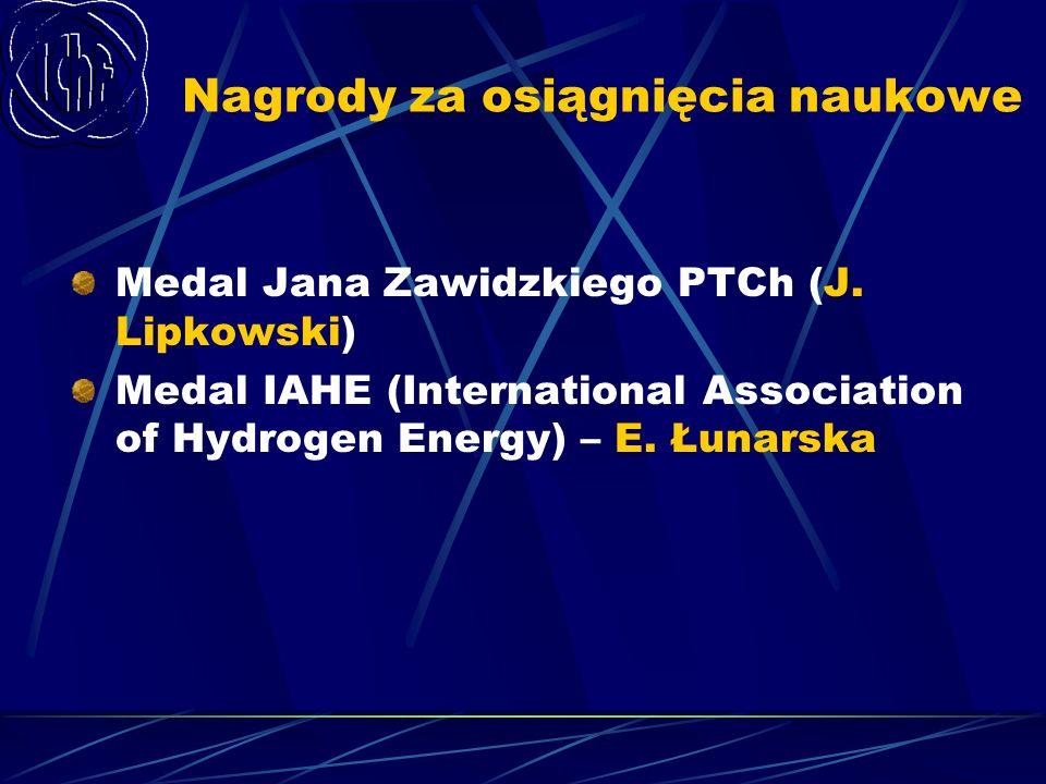 Nagrody za osiągnięcia naukowe