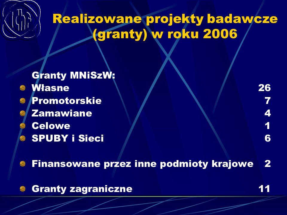 Realizowane projekty badawcze (granty) w roku 2006