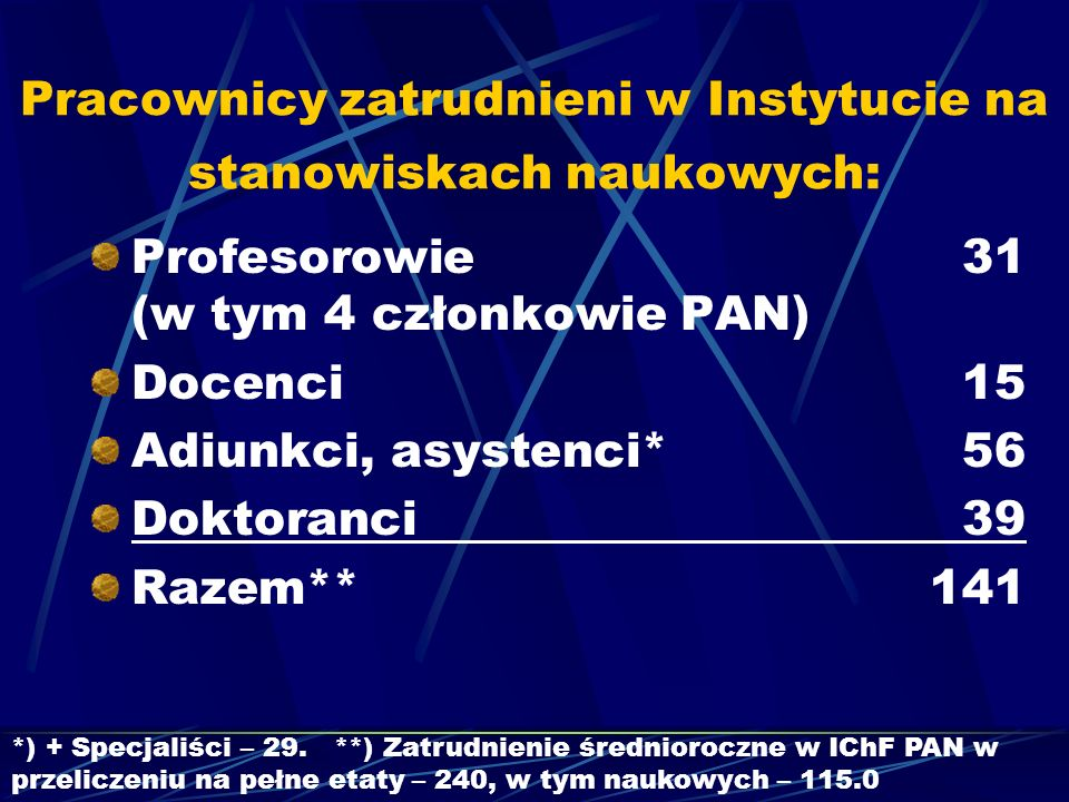 Pracownicy zatrudnieni w Instytucie na stanowiskach naukowych: