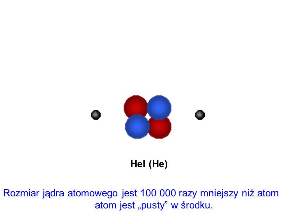 """atom jest """"pusty w środku."""