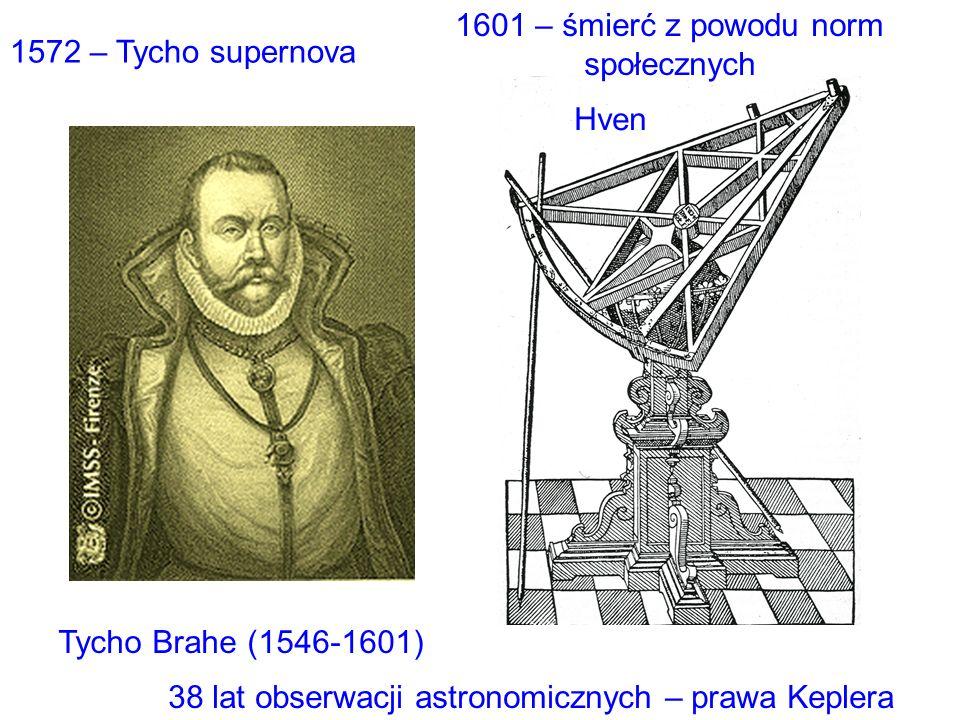 1601 – śmierć z powodu norm społecznych. 1572 – Tycho supernova.