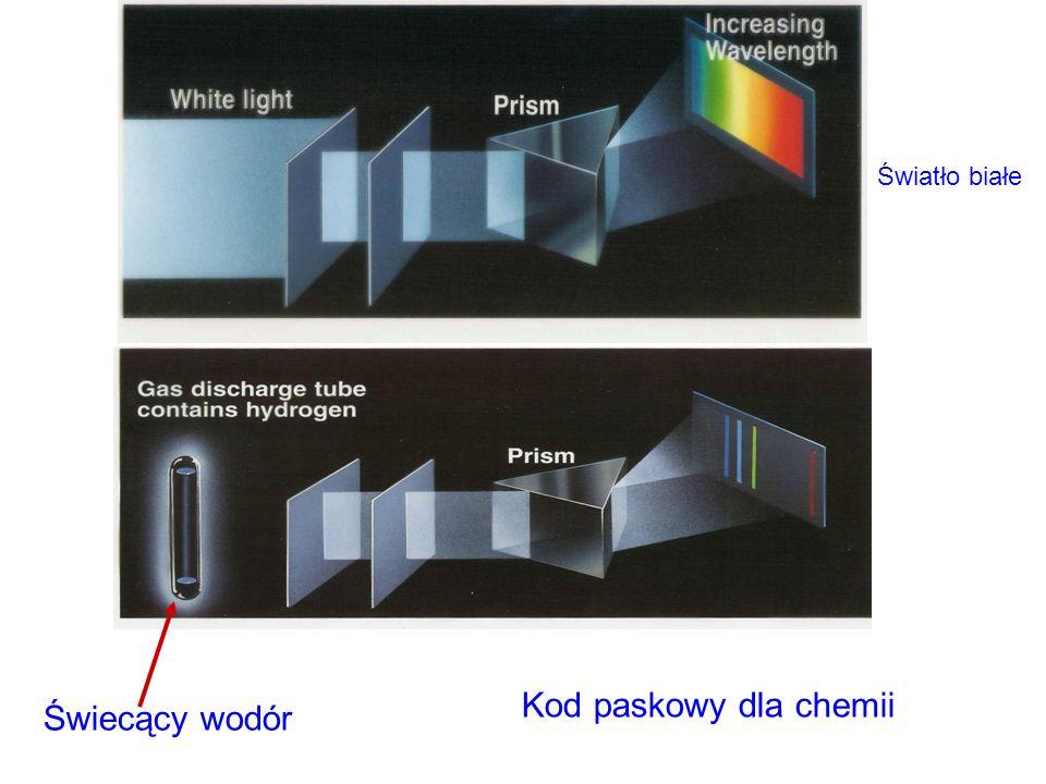 Światło białe Kod paskowy dla chemii Świecący wodór
