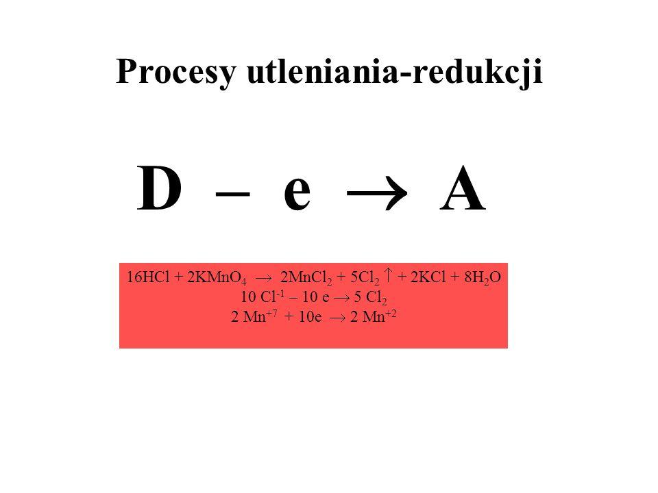 Procesy utleniania-redukcji
