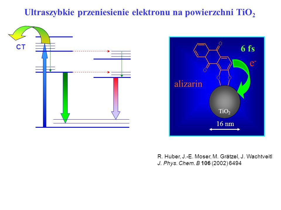 Ultraszybkie przeniesienie elektronu na powierzchni TiO2
