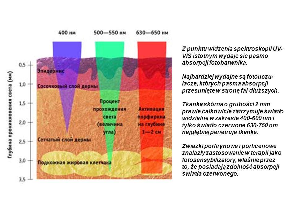Z punktu widzenia spektroskopii UV-VIS istotnym wydaje się pasmo absorpcji fotobarwnika.
