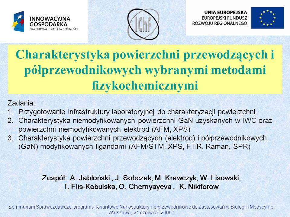 Zespół: A. Jabłoński , J. Sobczak, M. Krawczyk, W. Lisowski,