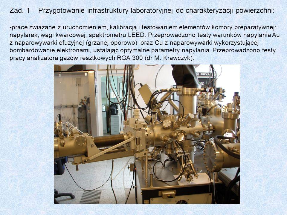 Zad. 1 Przygotowanie infrastruktury laboratoryjnej do charakteryzacji powierzchni: