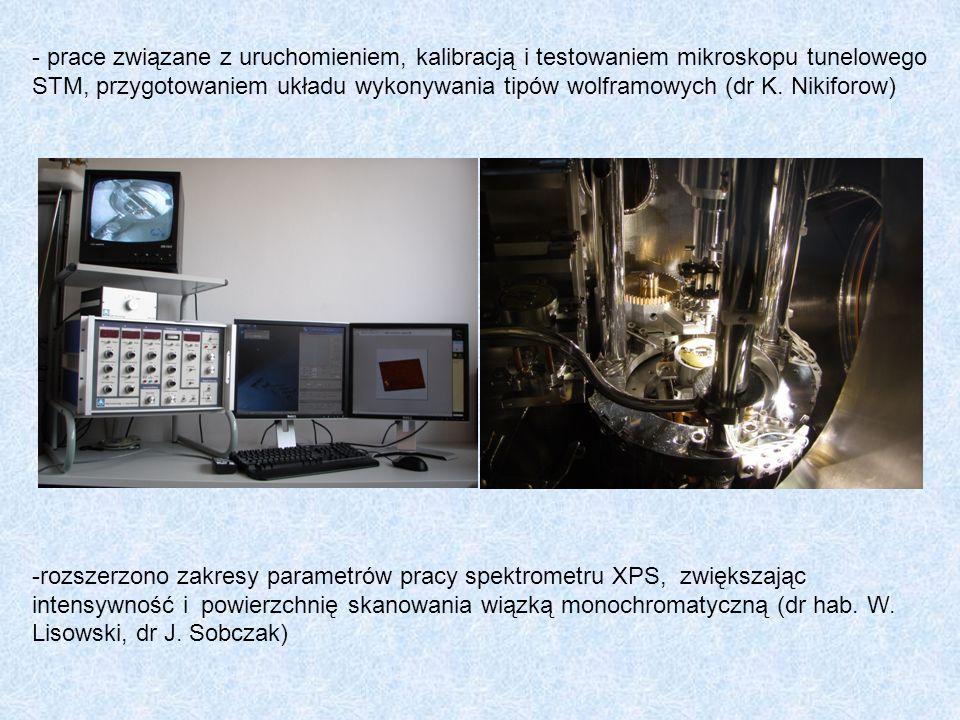 prace związane z uruchomieniem, kalibracją i testowaniem mikroskopu tunelowego STM, przygotowaniem układu wykonywania tipów wolframowych (dr K. Nikiforow)