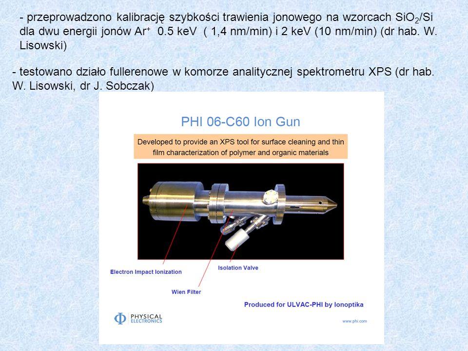 - przeprowadzono kalibrację szybkości trawienia jonowego na wzorcach SiO2/Si dla dwu energii jonów Ar+ 0.5 keV ( 1,4 nm/min) i 2 keV (10 nm/min) (dr hab. W. Lisowski)