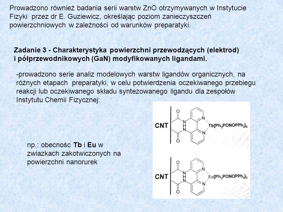 Prowadzono również badania serii warstw ZnO otrzymywanych w Instytucie Fizyki przez dr E. Guziewicz, określając poziom zanieczyszczeń powierzchniowych w zależności od warunków preparatyki.