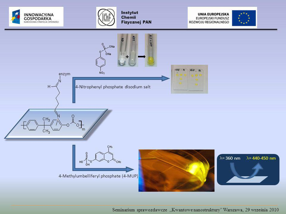 + 4-Nitrophenyl phosphate disodium salt l= 360 nm l= 440-450 nm