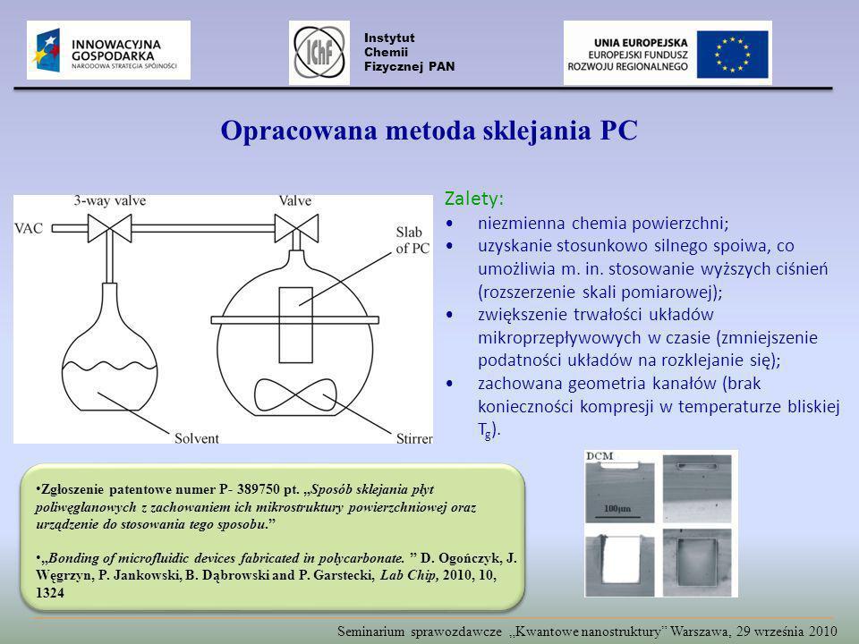 Opracowana metoda sklejania PC