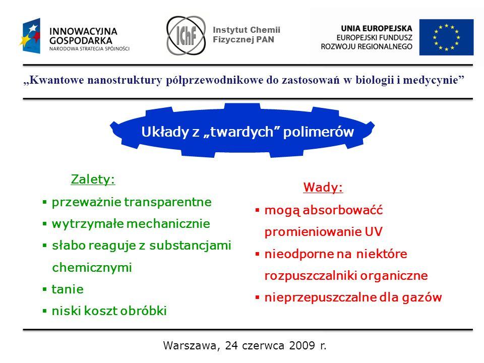 """Układy z """"twardych polimerów"""