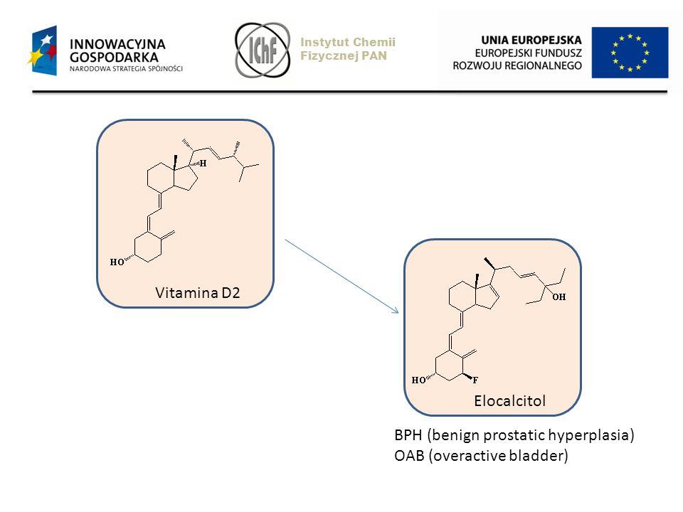 BPH (benign prostatic hyperplasia) OAB (overactive bladder)