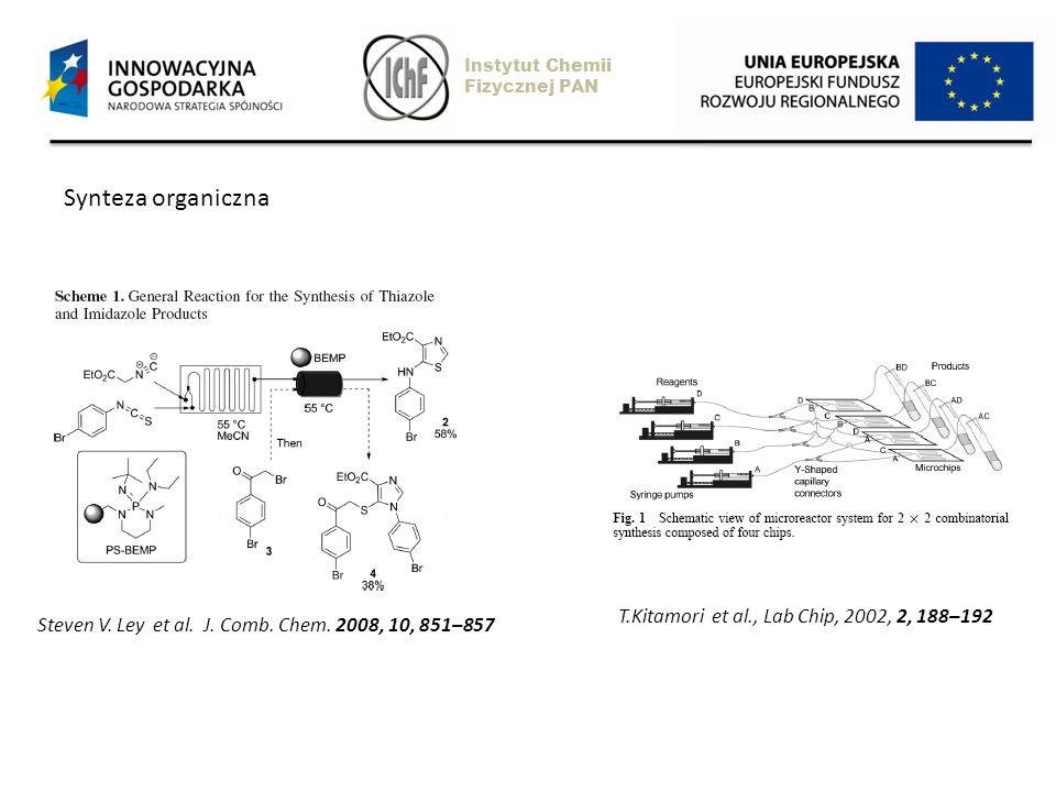 Synteza organiczna T.Kitamori et al., Lab Chip, 2002, 2, 188–192
