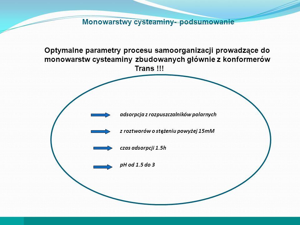 Monowarstwy cysteaminy- podsumowanie