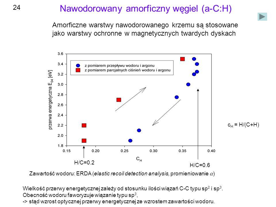 Nawodorowany amorficzny węgiel (a-C:H)