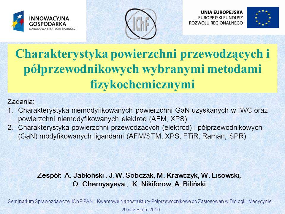 Zespół: A. Jabłoński , J.W. Sobczak, M. Krawczyk, W. Lisowski,