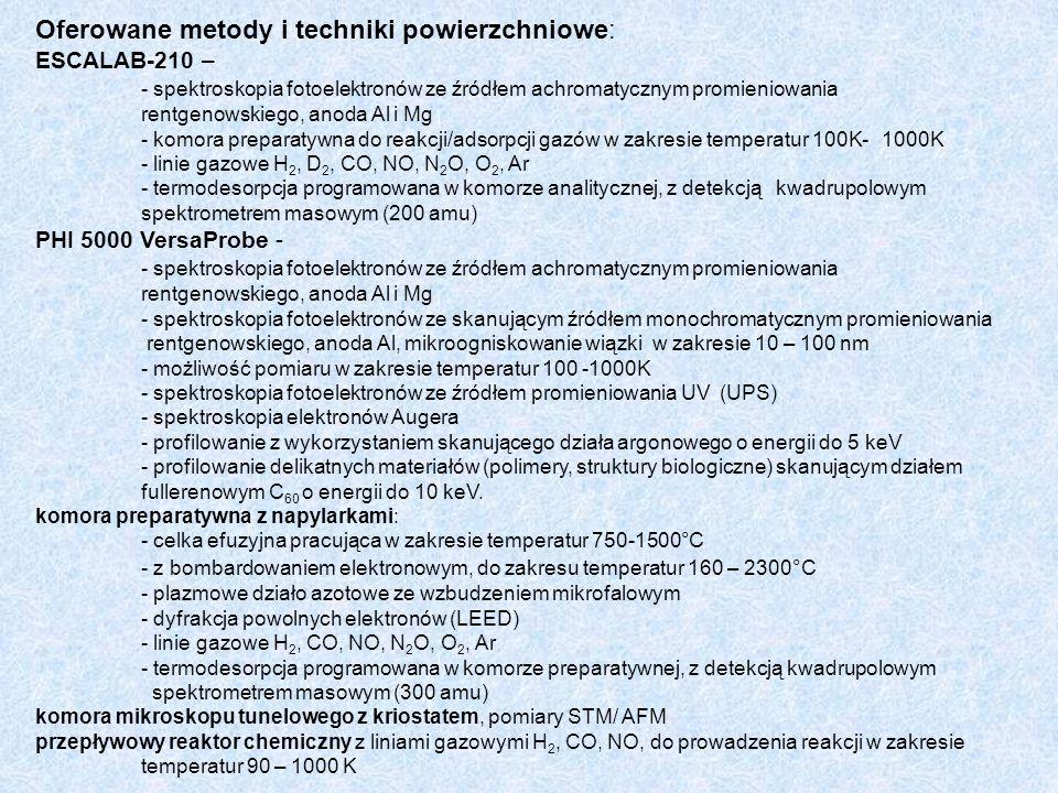 Oferowane metody i techniki powierzchniowe: