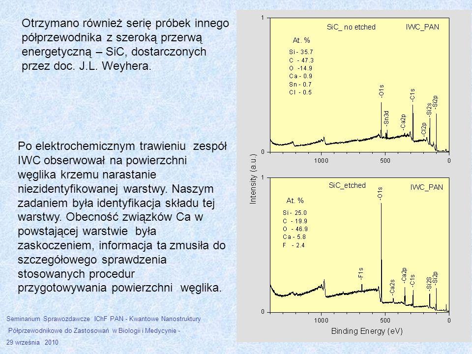 Otrzymano również serię próbek innego półprzewodnika z szeroką przerwą energetyczną – SiC, dostarczonych przez doc. J.L. Weyhera.