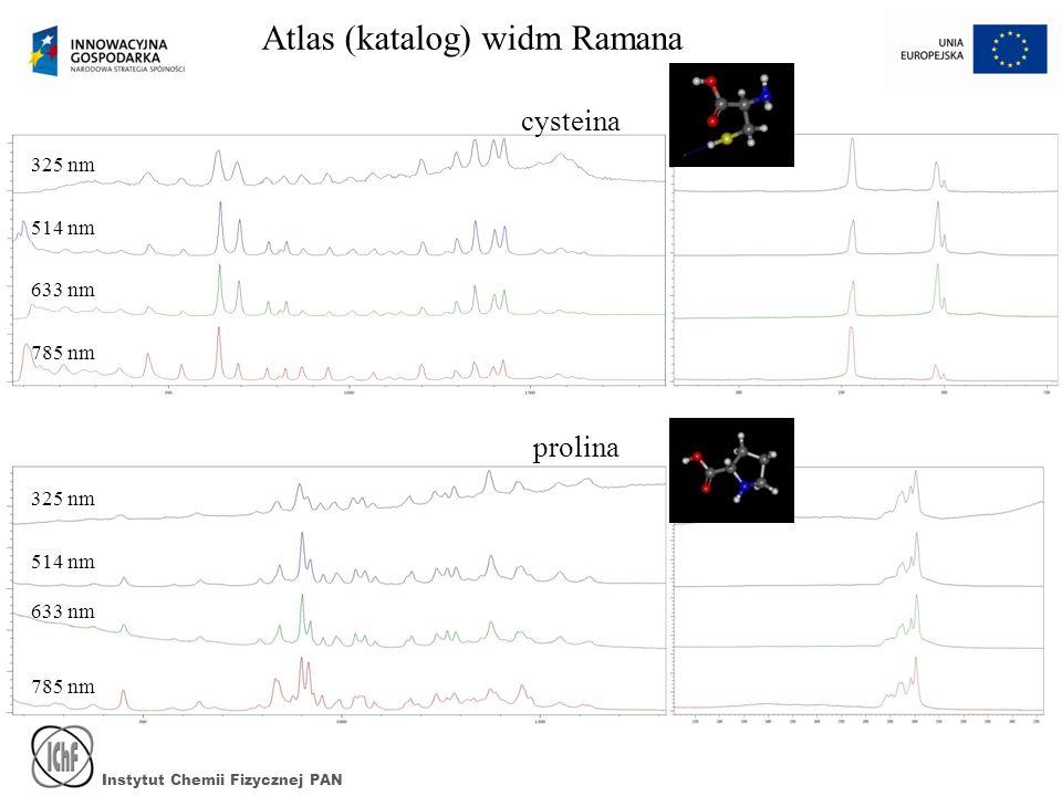 Atlas (katalog) widm Ramana