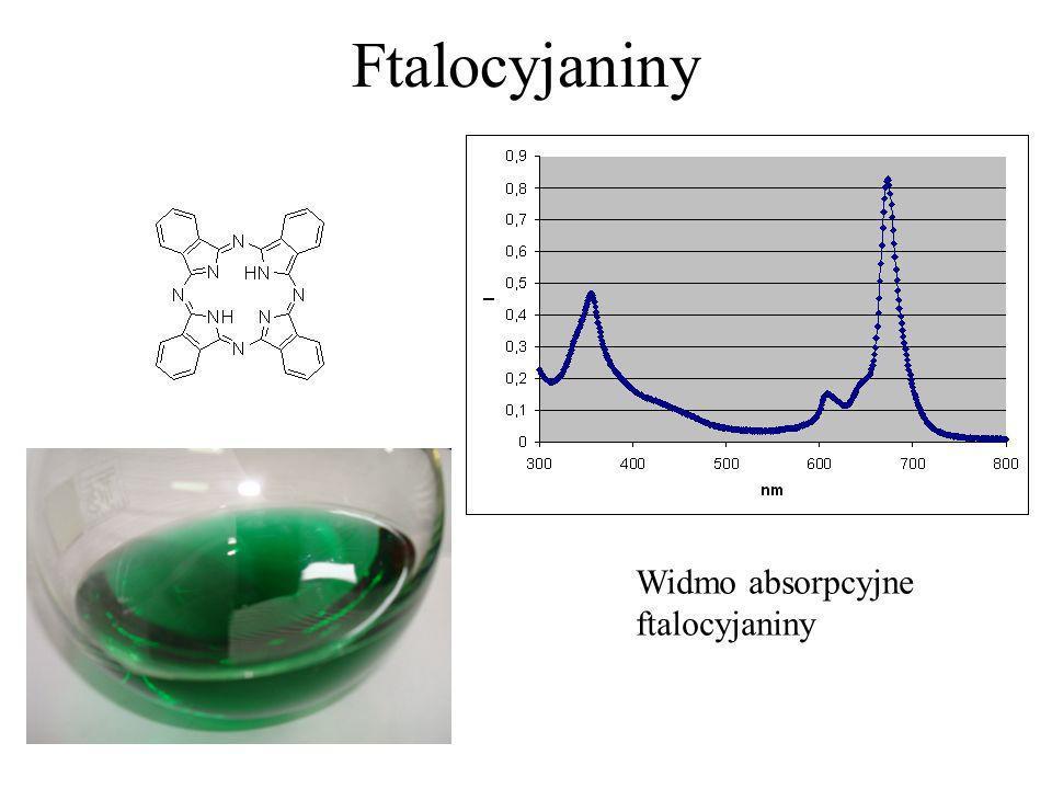 Ftalocyjaniny Widmo absorpcyjne ftalocyjaniny