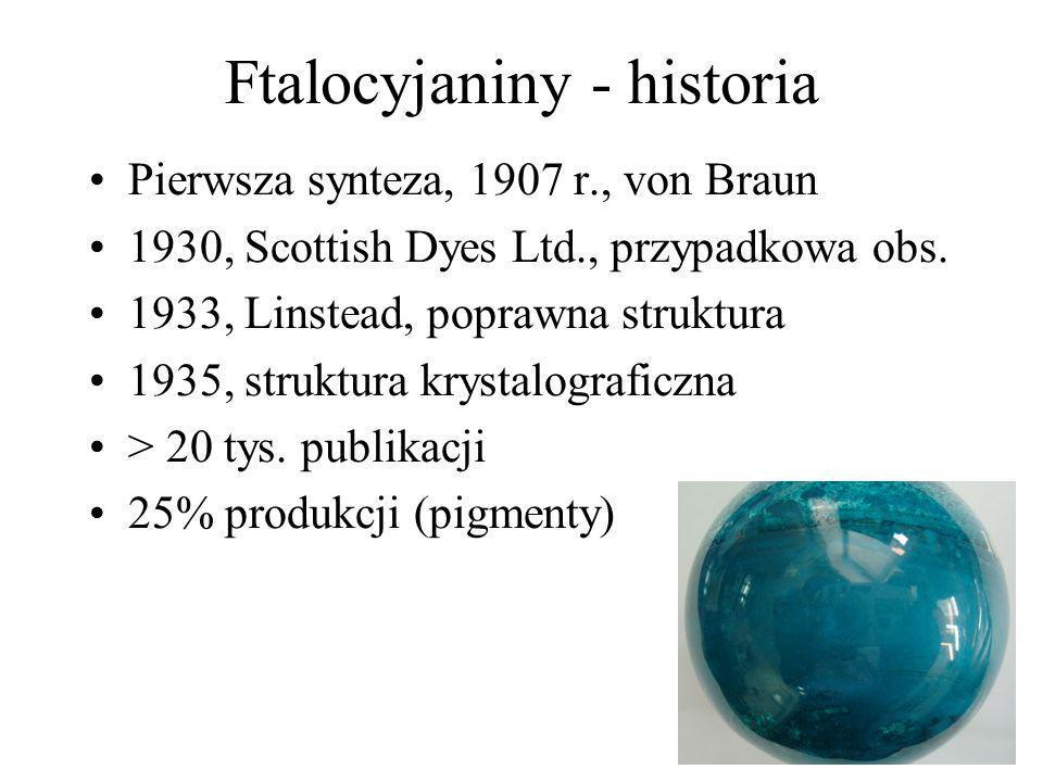 Ftalocyjaniny - historia