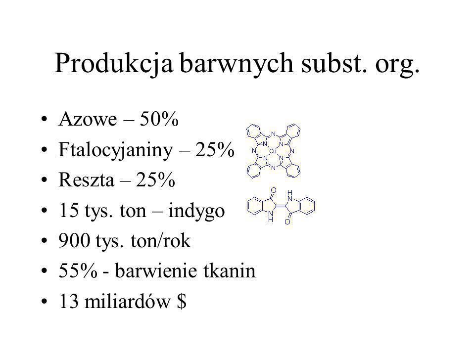Produkcja barwnych subst. org.