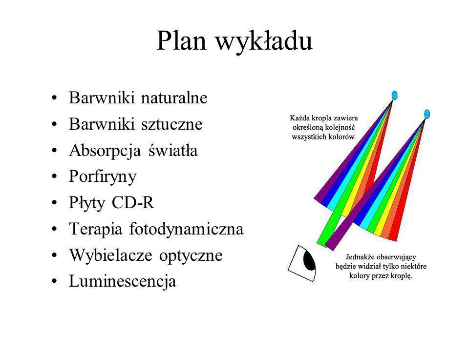 Plan wykładu Barwniki naturalne Barwniki sztuczne Absorpcja światła