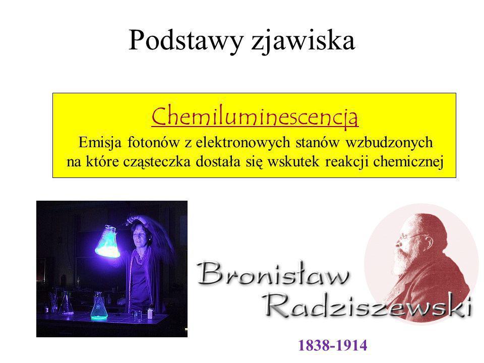 Podstawy zjawiska Chemiluminescencja