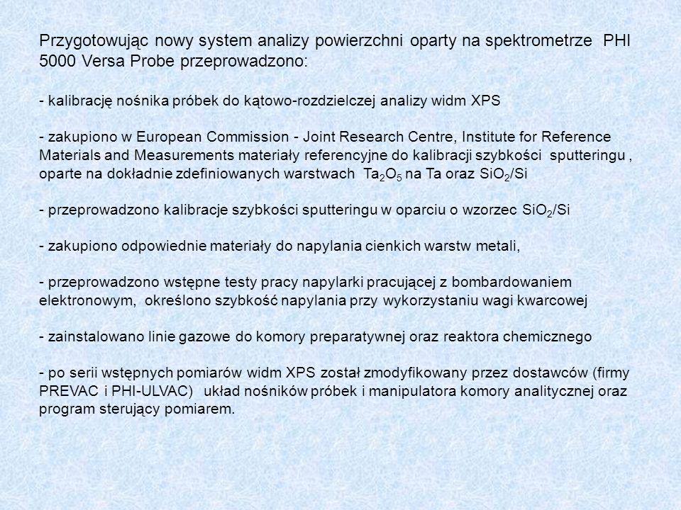Przygotowując nowy system analizy powierzchni oparty na spektrometrze PHI 5000 Versa Probe przeprowadzono: