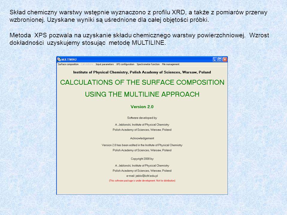 Skład chemiczny warstwy wstępnie wyznaczono z profilu XRD, a także z pomiarów przerwy wzbronionej. Uzyskane wyniki są uśrednione dla całej objętości próbki.