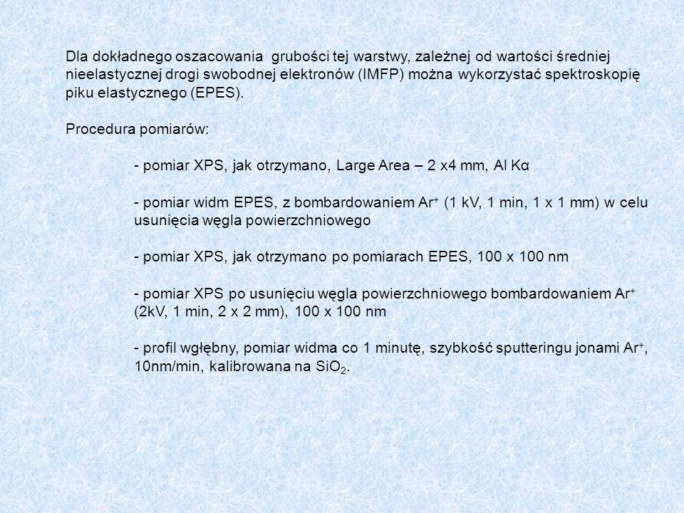 Dla dokładnego oszacowania grubości tej warstwy, zależnej od wartości średniej nieelastycznej drogi swobodnej elektronów (IMFP) można wykorzystać spektroskopię piku elastycznego (EPES).