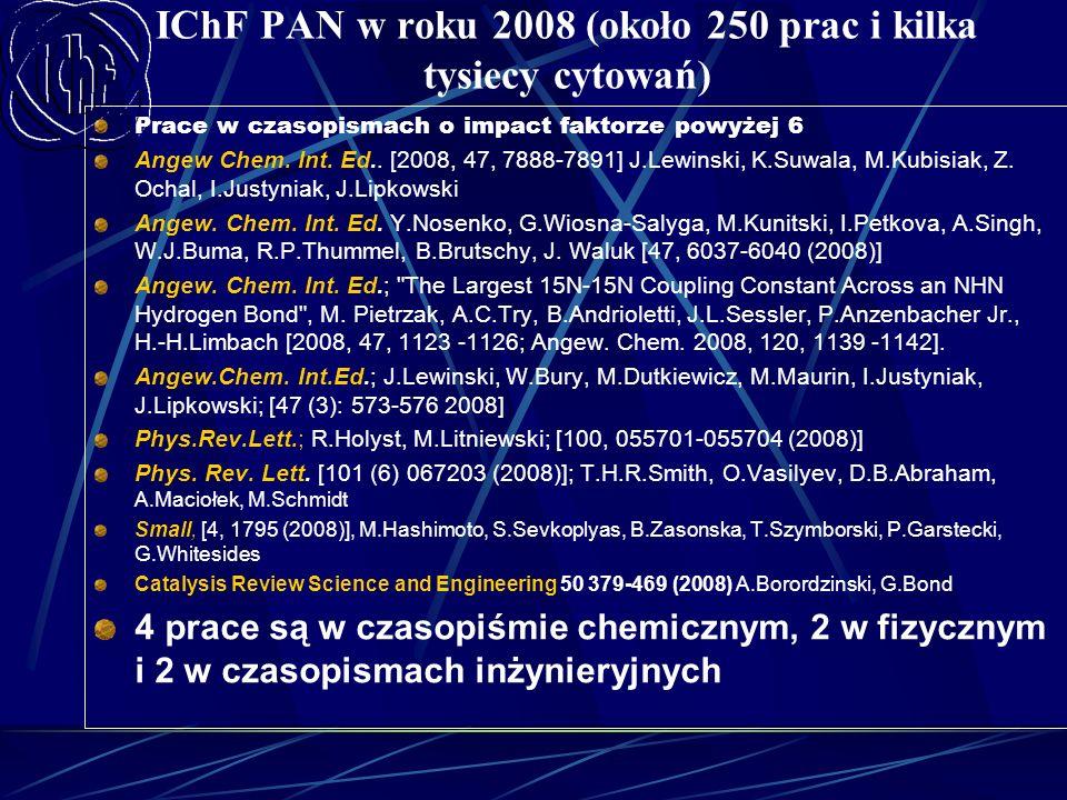 IChF PAN w roku 2008 (około 250 prac i kilka tysiecy cytowań)