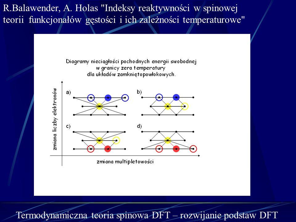 R.Balawender, A. Holas Indeksy reaktywności w spinowej