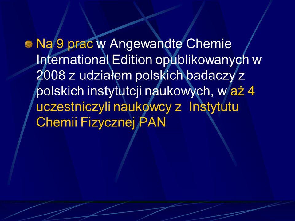 Na 9 prac w Angewandte Chemie International Edition opublikowanych w 2008 z udziałem polskich badaczy z polskich instytutcji naukowych, w aż 4 uczestniczyli naukowcy z Instytutu Chemii Fizycznej PAN