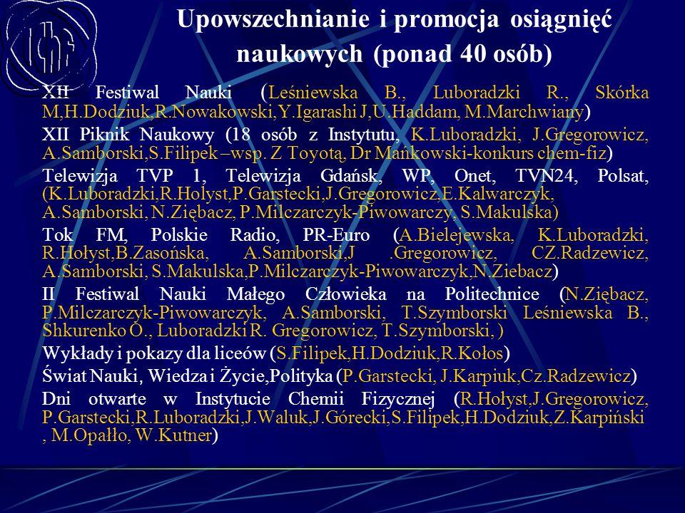 Upowszechnianie i promocja osiągnięć naukowych (ponad 40 osób)