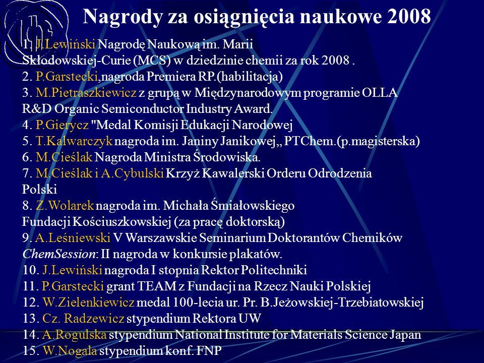Nagrody za osiągnięcia naukowe 2008