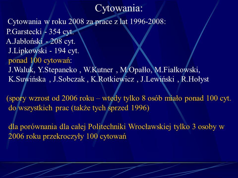 Cytowania w roku 2008 za prace z lat 1996-2008: